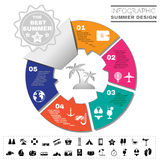 Colorful Infographics Diagram Summer Design. Stock Photography
