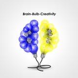 Colorful light bulb logo design and creative brain idea concept. Royalty Free Stock Photos