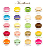 Colorful macaroons flavors  Royalty Free Stock Images
