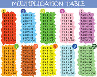 Colorful multiplication table Stock Photos
