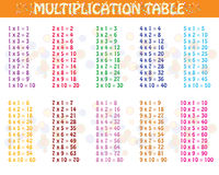 Colorful multiplication table Royalty Free Stock Photos