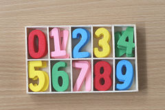 Colorful of numbers in the box. Royalty Free Stock Photo
