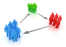 Colorful people groups with arrows. 3D render Royalty Free Stock Image