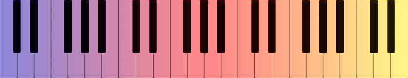 Colorful Piano banner Royalty Free Stock Image