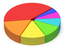 Colorful pie chart. Business statistics, financial analysis, growth and development concept: colorful 3D pie chart on white background Royalty Free Stock Photography