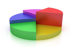 Colorful pie chart. 3D colorful pie chart on white background Stock Photography