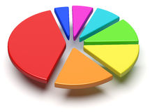 Colorful pie chart with flying separated segments. Abstract business statistics, financial analysis, growth and development concept: colorful 3D pie chart with Royalty Free Stock Photo