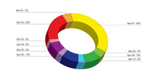 Colorful Pie Chart. A pie chart with percentage Royalty Free Stock Image