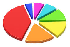 Colorful pie chart with separated segments. Abstract business statistics, financial analysis, growth and development concept: colorful 3D pie chart with Stock Photography