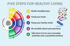 Colorful semicircle graph showing the five steps for healthy liv. Ing. The graph fields are ready for your text royalty free illustration