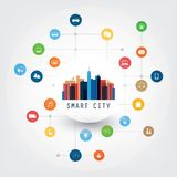 Colorful Smart City, Cloud Computing Design Concept with Icons - Digital Network Connections, Technology Background. Abstract Colorful Cloud Computing, IoT, IIoT Royalty Free Stock Image