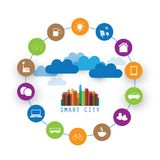 Colorful Smart City Design Concept with Icons Royalty Free Stock Photo