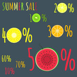 Colorful summer sale badges with fresh fruits zero circles Stock Photo