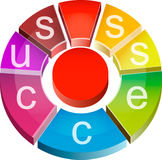 Colorful three-dimensional mark - success. Round sign. Stock Image