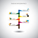 Colorful timeline infographic - concept vector Stock Photo