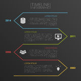 Colorful timeline infographic template vector with icons. Illustration Stock Photography