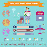 Colorful travel infographics. Royalty Free Stock Photos