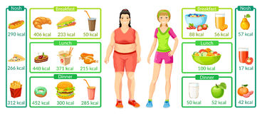 Colorful Weight Loss Infographics. With slim girl leads healthy lifestyle and fat woman eating unhealthy food vector illustration Stock Photos