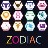Colorful zodiac in the Polygon. Royalty Free Stock Photos