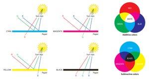 colori illustrazione vettoriale