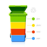 Colori dei recipienti di riciclaggio infographic illustrazione di stock
