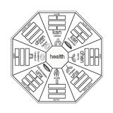 Coloring of Chinese Feng Shui Bagua square.  Stock Image