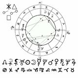 Coloring natal astrological chart, zodiac signs vector. Coloring natal astrological chart, zodiac signs. vector illustration Stock Photo