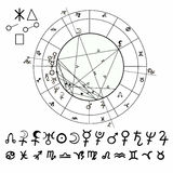 Coloring natal astrological chart, zodiac signs. vector  Stock Images