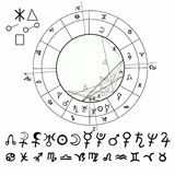 Coloring of natal astrological chart, zodiac signs. vector  Stock Photos