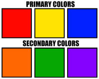 Colors. Diagram for establishing primary and secondary colors Stock Image