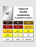 A table of inorganic Silver compounds colors. Colors of inorganic Silver compounds. Characteristic colors of salts for qualitative analysis cations and anions Stock Photos