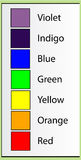 Colors name. This image is VIBGYOR color chat Stock Images