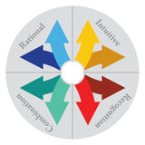 Colors in Psychology. Abstract chart with color arrows Stock Photos