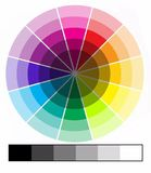 Colour chart. Colour, chart, wheel, colour, rainbow, ring royalty free stock photo