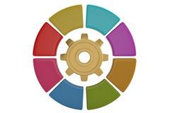 Colour circle chart around gold gear. 3D illustration. Colour circle chart around gold gear. 3D illustration vector illustration