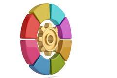 Colour circle chart around gold gear. 3D illustration. Colour circle chart around gold gear. 3D illustration stock illustration