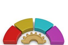 Colour circle chart around gold gear. 3D illustration. Colour circle chart around gold gear. 3D illustration royalty free illustration