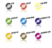Colour compact discs Stock Images