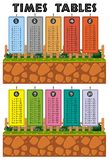 A Colourful Math Times Tables. Illustration Stock Illustration
