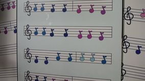 Colourful musical notes wall poster teaching children about musical notes and the joy of music.