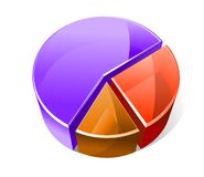 Colourful three dimensional pie. Graph with three slices in red, blue and brown showing analytical business statistics and percentages of the whole Stock Photography