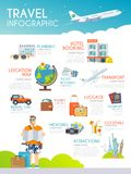 Colourful travel  infographic. The concept of infographics for your business, web sites, presentations, advertising etc. Qua Stock Photos