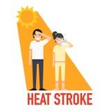 Colpo di calore, vettore royalty illustrazione gratis