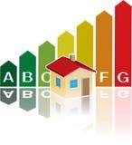 Columnas de la casa de la clasificación de la energía Imagen de archivo libre de regalías