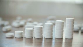 Columnas de tabletas en el primer de la tabla El concepto de aumentar el precio de medicinas metrajes