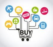 Comércio eletrônico Imagem de Stock