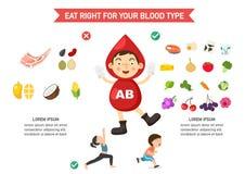 Coma a la derecha para su tipo de sangre infographic Fotos de archivo