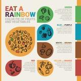 Coma um arco-íris Cartaz saudável do infographics comer com ícones ilustração royalty free