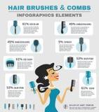 Comb Infographics Set Stock Photo