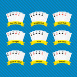 Combinations of poker with the names ascending Royalty Free Stock Images